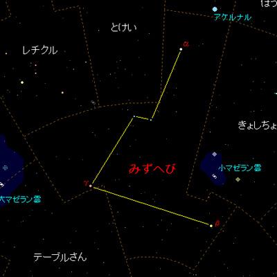 宇宙回廊 - 南天の星座 Southern...