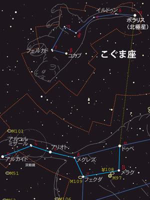 おおぐま座ラムダ星 - Lambda Ur...